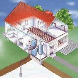 Geoterminio šildymo įranga