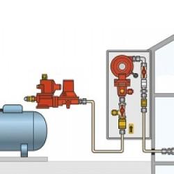 Suskystintų dujų įranga