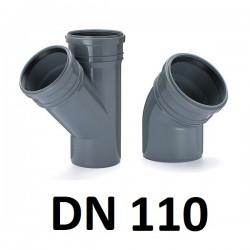 PP jungtys DN110